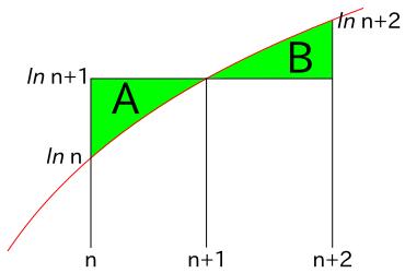 補題2の図